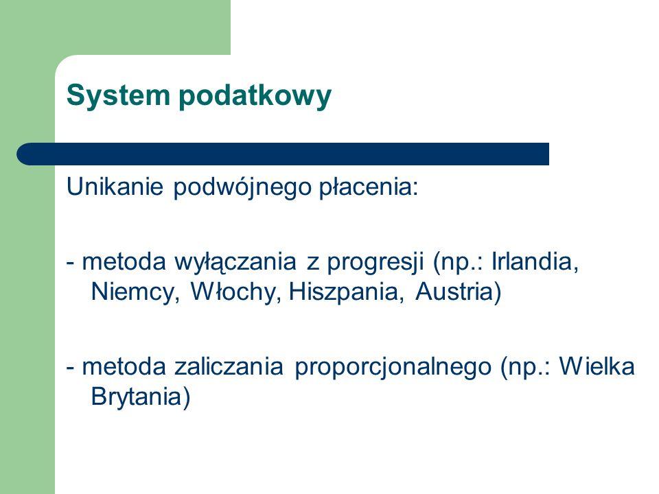 System podatkowy Unikanie podwójnego płacenia: - metoda wyłączania z progresji (np.: Irlandia, Niemcy, Włochy, Hiszpania, Austria) - metoda zaliczania proporcjonalnego (np.: Wielka Brytania)