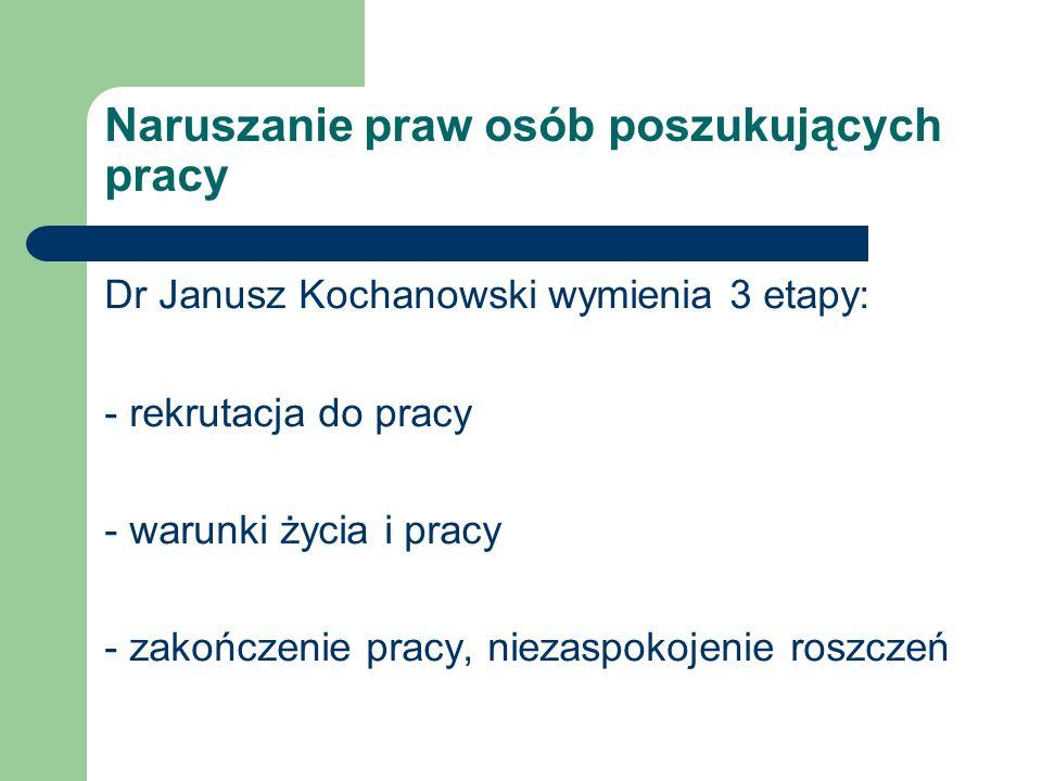 Naruszanie praw osób poszukujących pracy Dr Janusz Kochanowski wymienia 3 etapy: - rekrutacja do pracy - warunki życia i pracy - zakończenie pracy, niezaspokojenie roszczeń