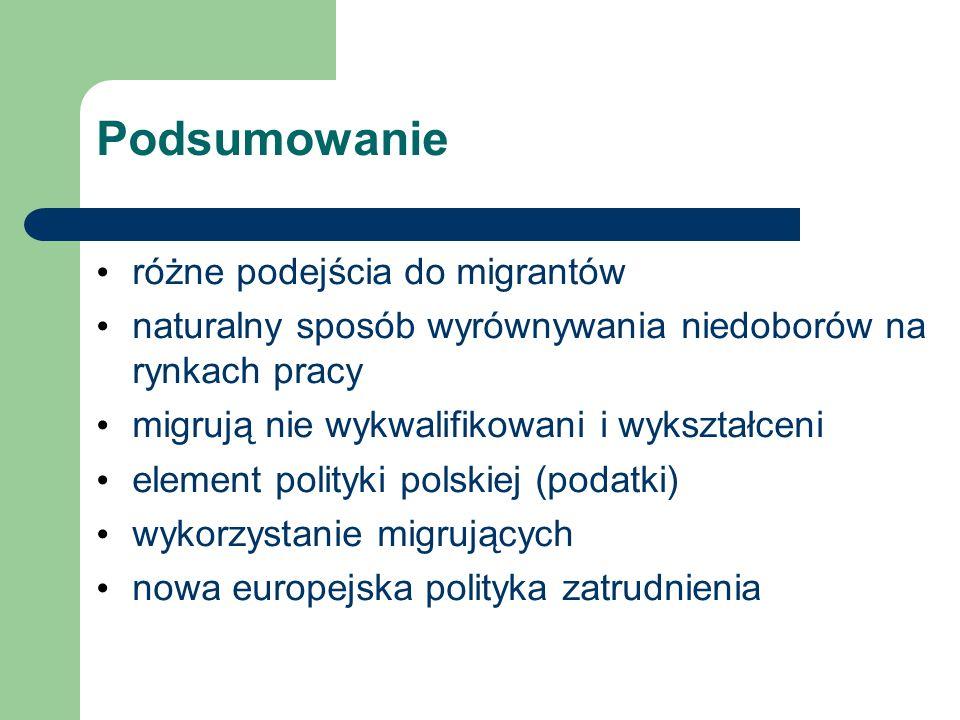 Podsumowanie różne podejścia do migrantów naturalny sposób wyrównywania niedoborów na rynkach pracy migrują nie wykwalifikowani i wykształceni element polityki polskiej (podatki) wykorzystanie migrujących nowa europejska polityka zatrudnienia