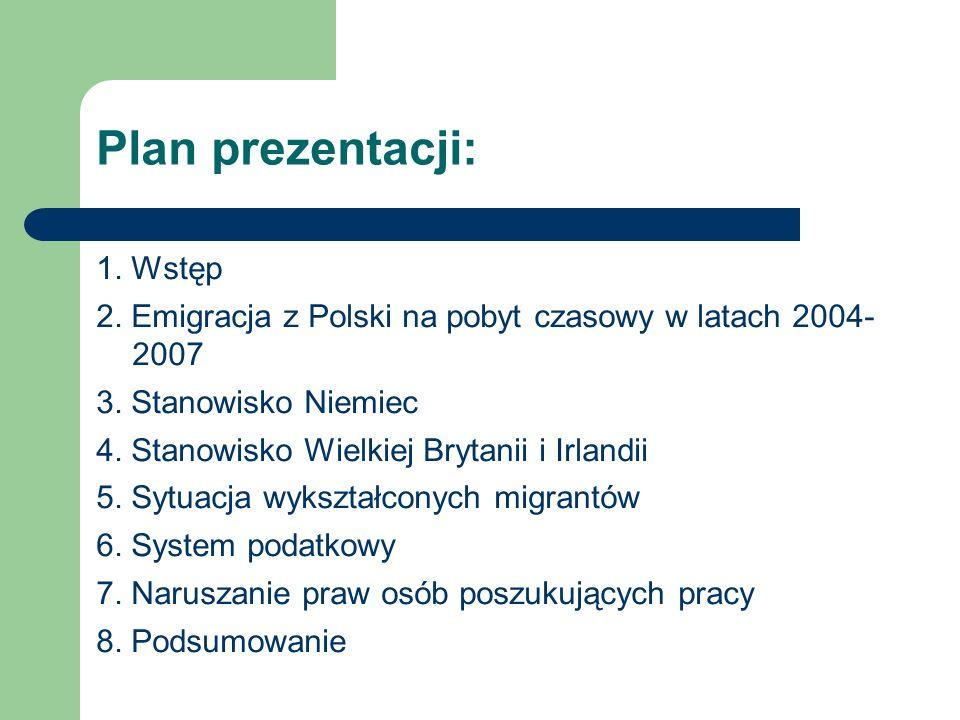 Plan prezentacji: 1. Wstęp 2. Emigracja z Polski na pobyt czasowy w latach 2004- 2007 3.