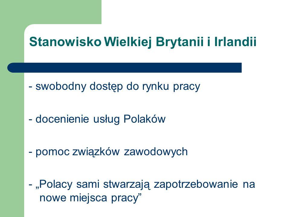 Stanowisko Wielkiej Brytanii i Irlandii - swobodny dostęp do rynku pracy - docenienie usług Polaków - pomoc związków zawodowych - Polacy sami stwarzają zapotrzebowanie na nowe miejsca pracy