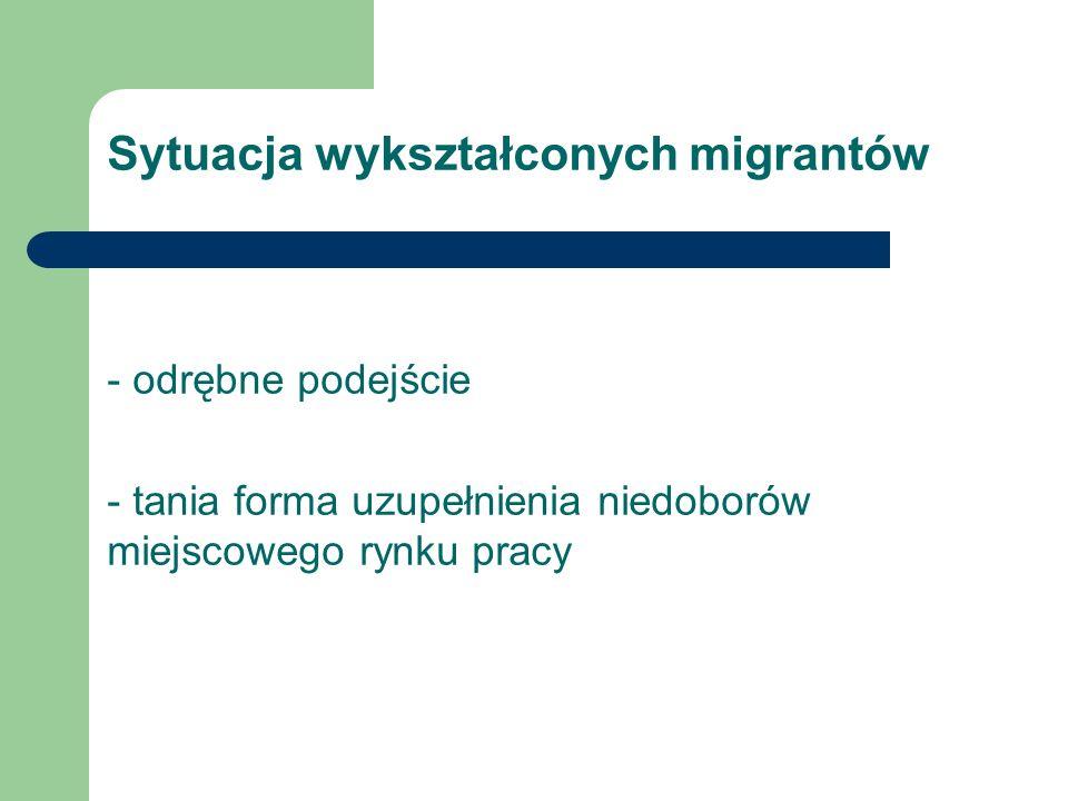 Sytuacja wykształconych migrantów - odrębne podejście - tania forma uzupełnienia niedoborów miejscowego rynku pracy