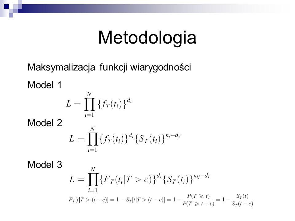 Metodologia Maksymalizacja funkcji wiarygodności Model 1 Model 2 Model 3