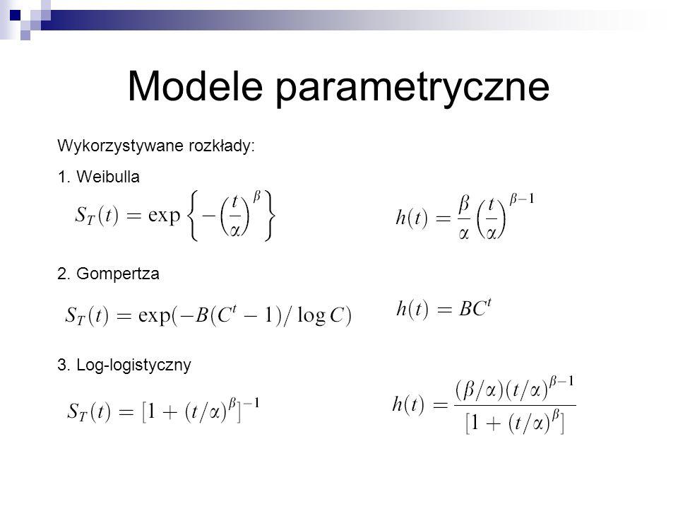 Modele parametryczne Wykorzystywane rozkłady: 1. Weibulla 2. Gompertza 3. Log-logistyczny