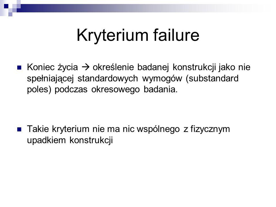 Kryterium failure Koniec życia określenie badanej konstrukcji jako nie spełniającej standardowych wymogów (substandard poles) podczas okresowego badan