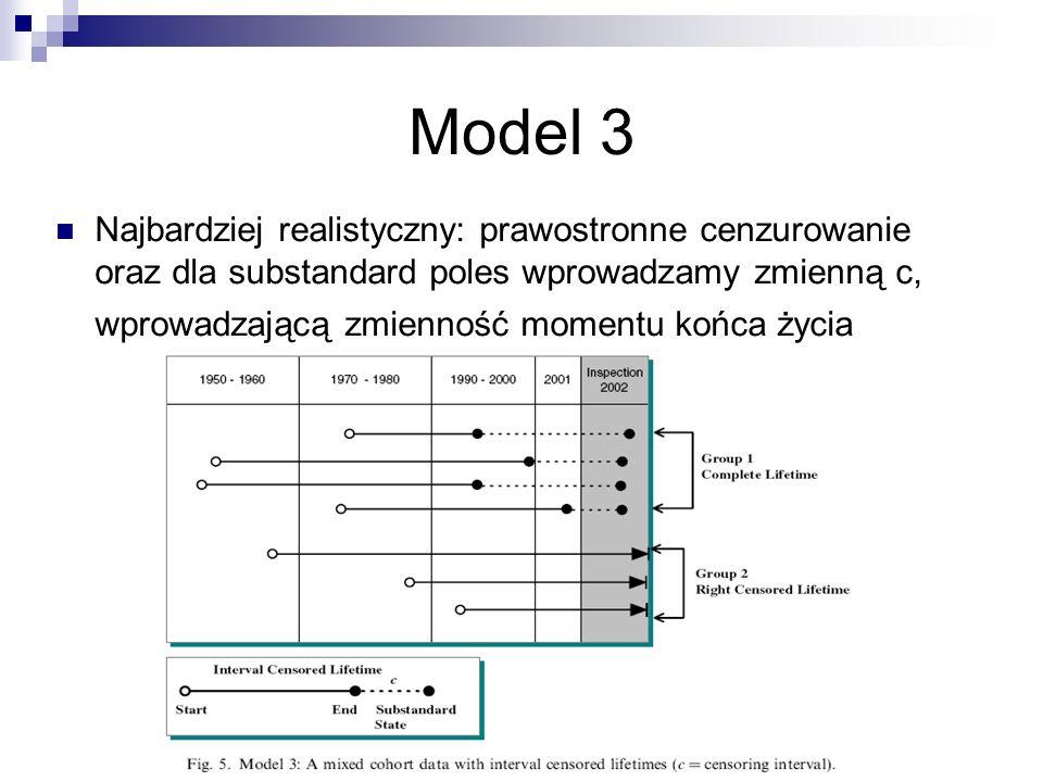 Model 3 Najbardziej realistyczny: prawostronne cenzurowanie oraz dla substandard poles wprowadzamy zmienną c, wprowadzającą zmienność momentu końca ży