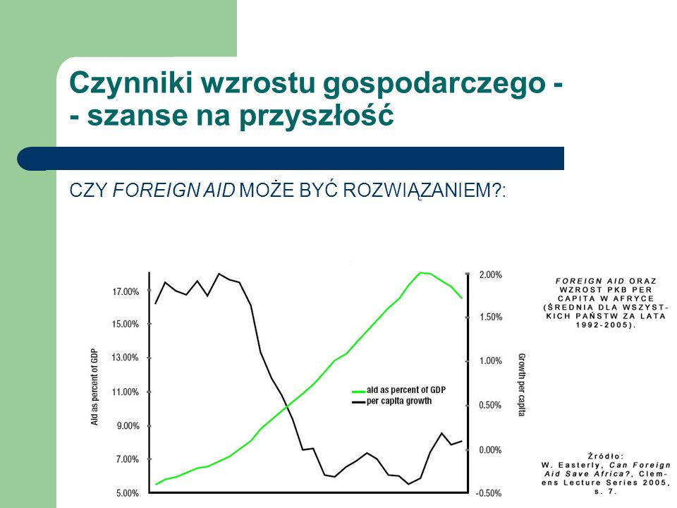 Czynniki wzrostu gospodarczego - - szanse na przyszłość CZY FOREIGN AID MOŻE BYĆ ROZWIĄZANIEM?: