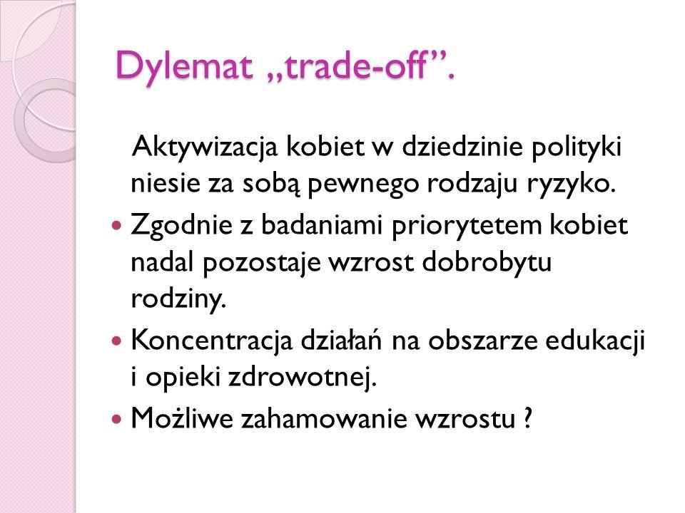 Dylemat trade-off. Aktywizacja kobiet w dziedzinie polityki niesie za sobą pewnego rodzaju ryzyko. Zgodnie z badaniami priorytetem kobiet nadal pozost
