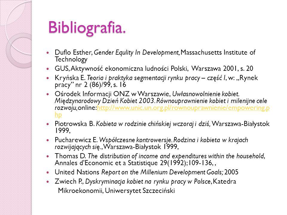 Bibliografia. Duflo Esther, Gender Equlity In Development, Massachusetts Institute of Technology GUS, Aktywność ekonomiczna ludności Polski, Warszawa