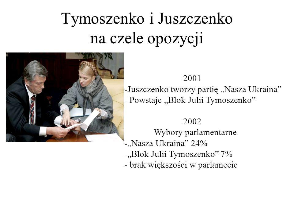 Tymoszenko i Juszczenko na czele opozycji 2001 -Juszczenko tworzy partię Nasza Ukraina - Powstaje Blok Julii Tymoszenko 2002 Wybory parlamentarne -Nas