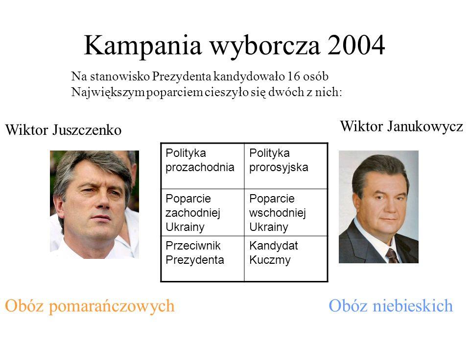 Kampania wyborcza 2004 Na stanowisko Prezydenta kandydowało 16 osób Największym poparciem cieszyło się dwóch z nich: Wiktor Juszczenko Wiktor Janukowy