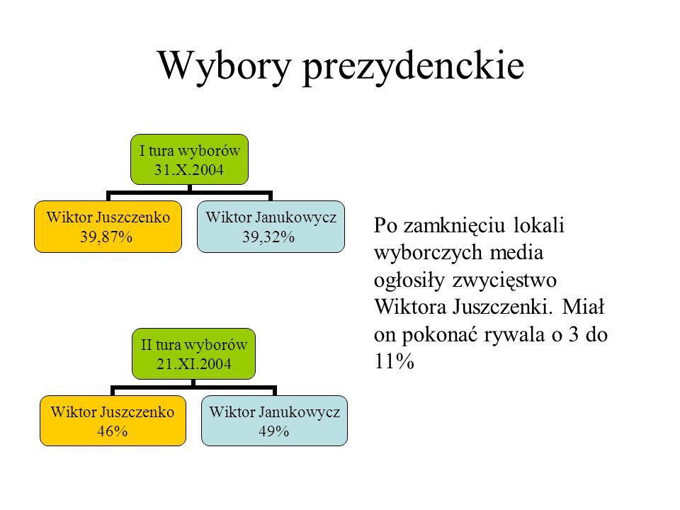Wybory prezydenckie I tura wyborów 31.X.2004 Wiktor Juszczenko 39,87% Wiktor Janukowycz 39,32% II tura wyborów 21.XI.2004 Wiktor Juszczenko 46% Wiktor