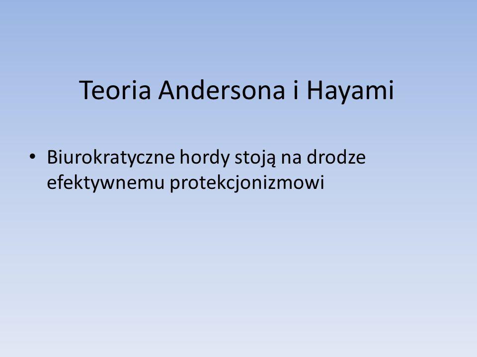 Teoria Andersona i Hayami Biurokratyczne hordy stoją na drodze efektywnemu protekcjonizmowi
