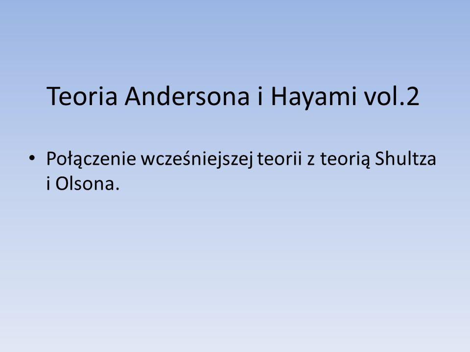 Teoria Andersona i Hayami vol.2 Połączenie wcześniejszej teorii z teorią Shultza i Olsona.