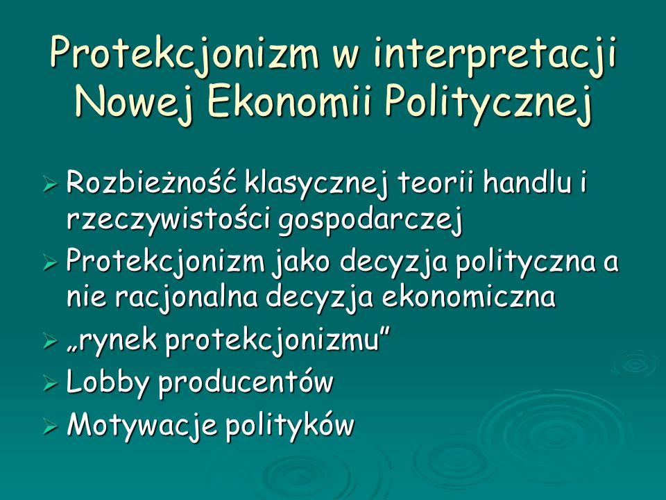 Protekcjonizm w interpretacji Nowej Ekonomii Politycznej Rozbieżność klasycznej teorii handlu i rzeczywistości gospodarczej Rozbieżność klasycznej teo