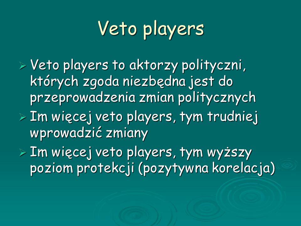 Veto players Veto players to aktorzy polityczni, których zgoda niezbędna jest do przeprowadzenia zmian politycznych Veto players to aktorzy polityczni