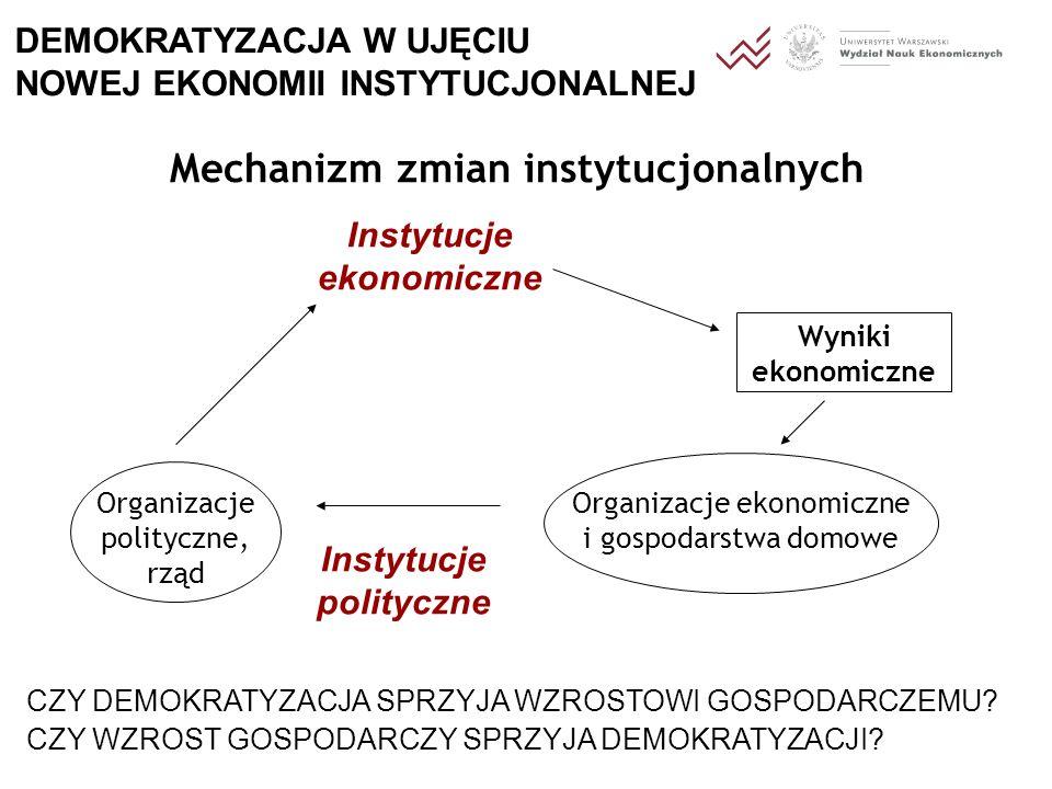Ekonomia polityczna transformacji 5