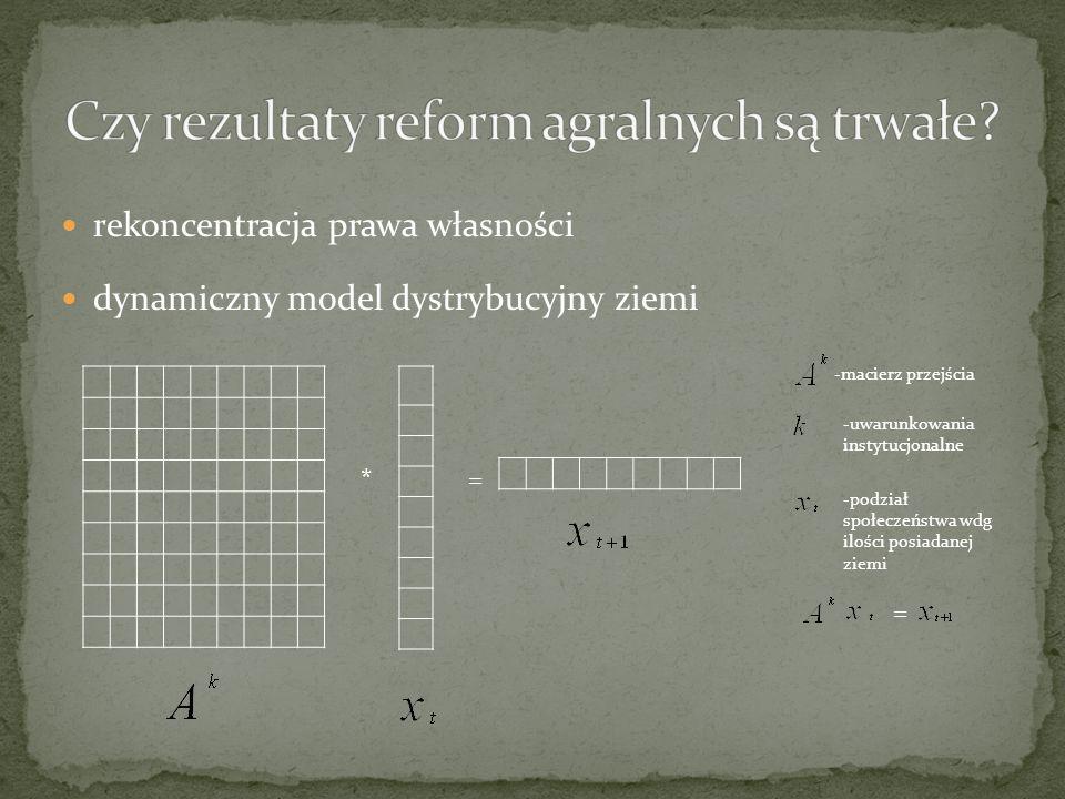 rekoncentracja prawa własności dynamiczny model dystrybucyjny ziemi =* -macierz przejścia -podział społeczeństwa wdg ilości posiadanej ziemi -uwarunkowania instytucjonalne =