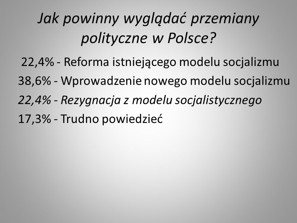 Jak powinny wyglądać przemiany polityczne w Polsce? 22,4% - Reforma istniejącego modelu socjalizmu 38,6% - Wprowadzenie nowego modelu socjalizmu 22,4%
