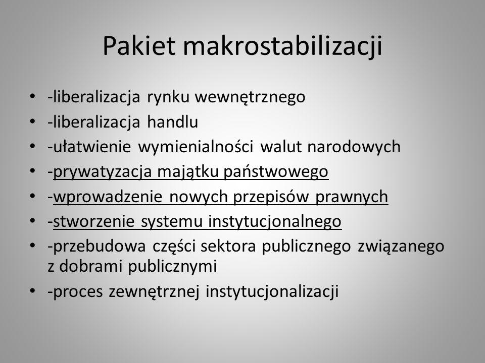 Pakiet makrostabilizacji -liberalizacja rynku wewnętrznego -liberalizacja handlu -ułatwienie wymienialności walut narodowych -prywatyzacja majątku pań