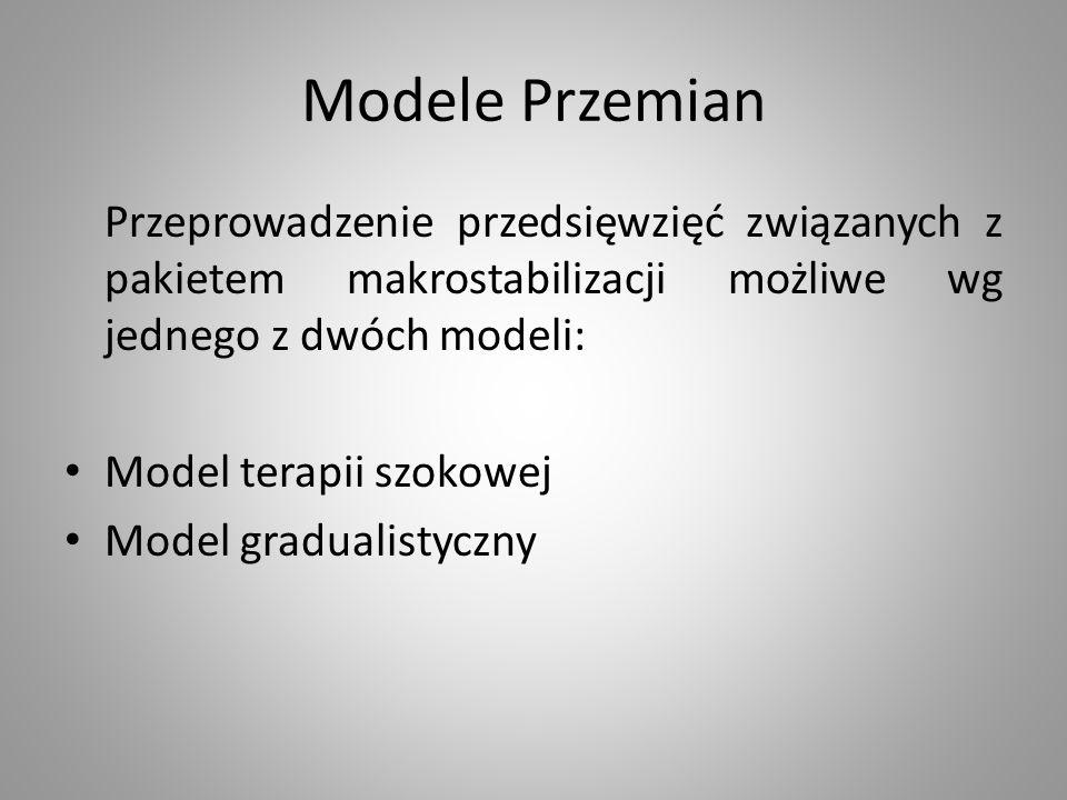 Modele Przemian Przeprowadzenie przedsięwzięć związanych z pakietem makrostabilizacji możliwe wg jednego z dwóch modeli: Model terapii szokowej Model