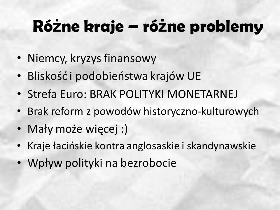 Ró ż ne kraje – ró ż ne problemy Niemcy, kryzys finansowy Bliskość i podobieństwa krajów UE Strefa Euro: BRAK POLITYKI MONETARNEJ Brak reform z powodów historyczno-kulturowych Mały może więcej :) Kraje łacińskie kontra anglosaskie i skandynawskie Wpływ polityki na bezrobocie