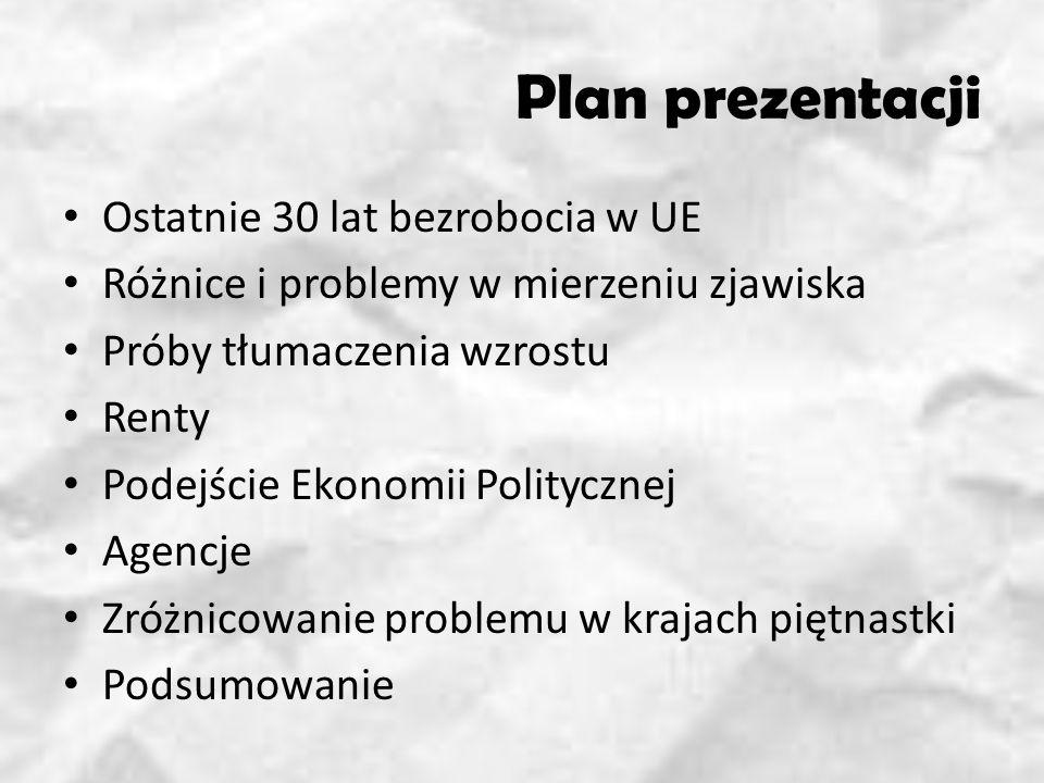 Plan prezentacji Ostatnie 30 lat bezrobocia w UE Różnice i problemy w mierzeniu zjawiska Próby tłumaczenia wzrostu Renty Podejście Ekonomii Politycznej Agencje Zróżnicowanie problemu w krajach piętnastki Podsumowanie