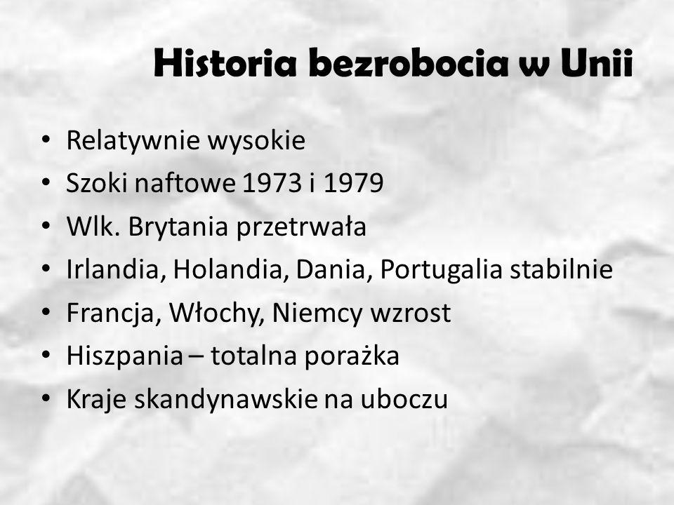 Historia bezrobocia w Unii Relatywnie wysokie Szoki naftowe 1973 i 1979 Wlk. Brytania przetrwała Irlandia, Holandia, Dania, Portugalia stabilnie Franc