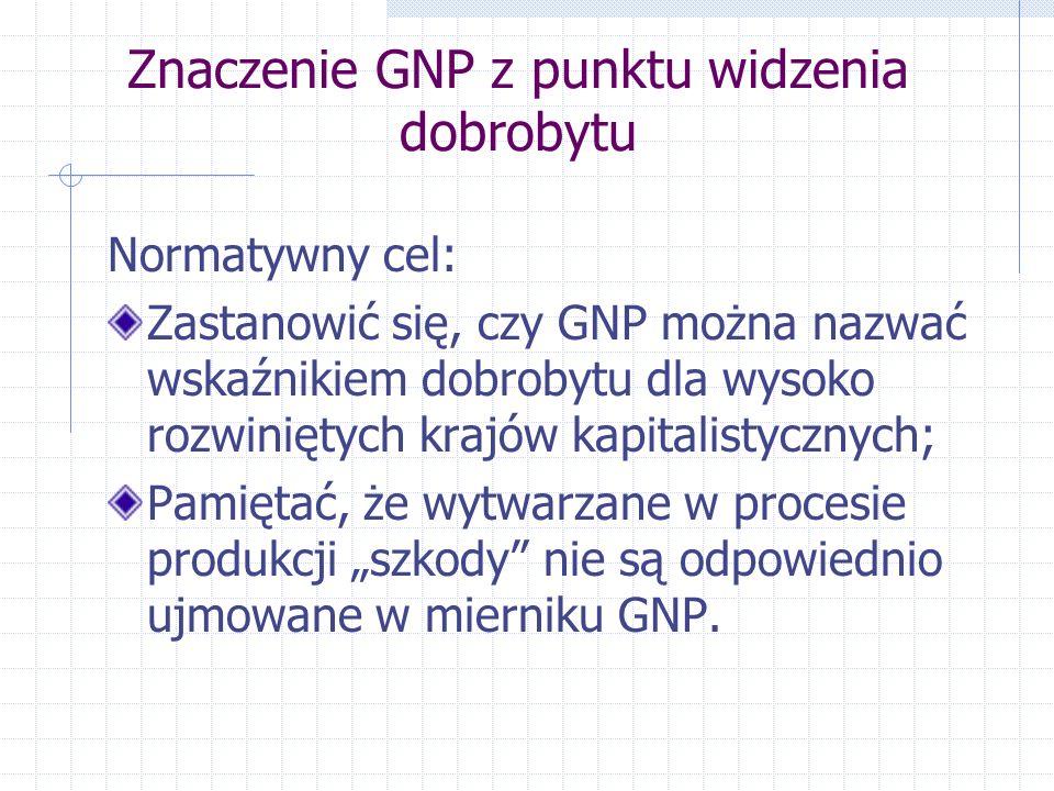 Znaczenie GNP z punktu widzenia dobrobytu Normatywny cel: Zastanowić się, czy GNP można nazwać wskaźnikiem dobrobytu dla wysoko rozwiniętych krajów kapitalistycznych; Pamiętać, że wytwarzane w procesie produkcji szkody nie są odpowiednio ujmowane w mierniku GNP.