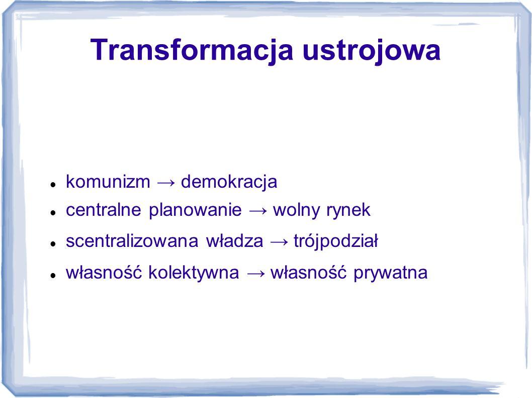 Tajne służby Przyczyny dużego znaczenia tajnych służb: dostęp do informacji o krajach zachodnich wiedza i doświadczenie z okresu PRL spadek kontroli w wyniku transformacji Kto korzysta z ich usług.