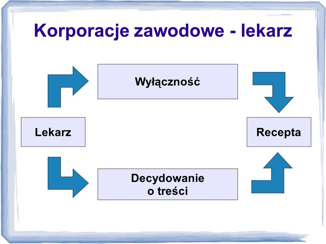 Sądy gospodarcze Decyzje o transferze środków: Przedsiębiorstwo przedsiębiorstwo Przedsiębiorstwo skarb państwa Czemu są tak ważne.