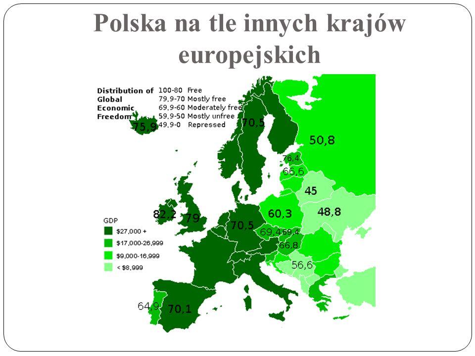 Polska na tle innych krajów europejskich