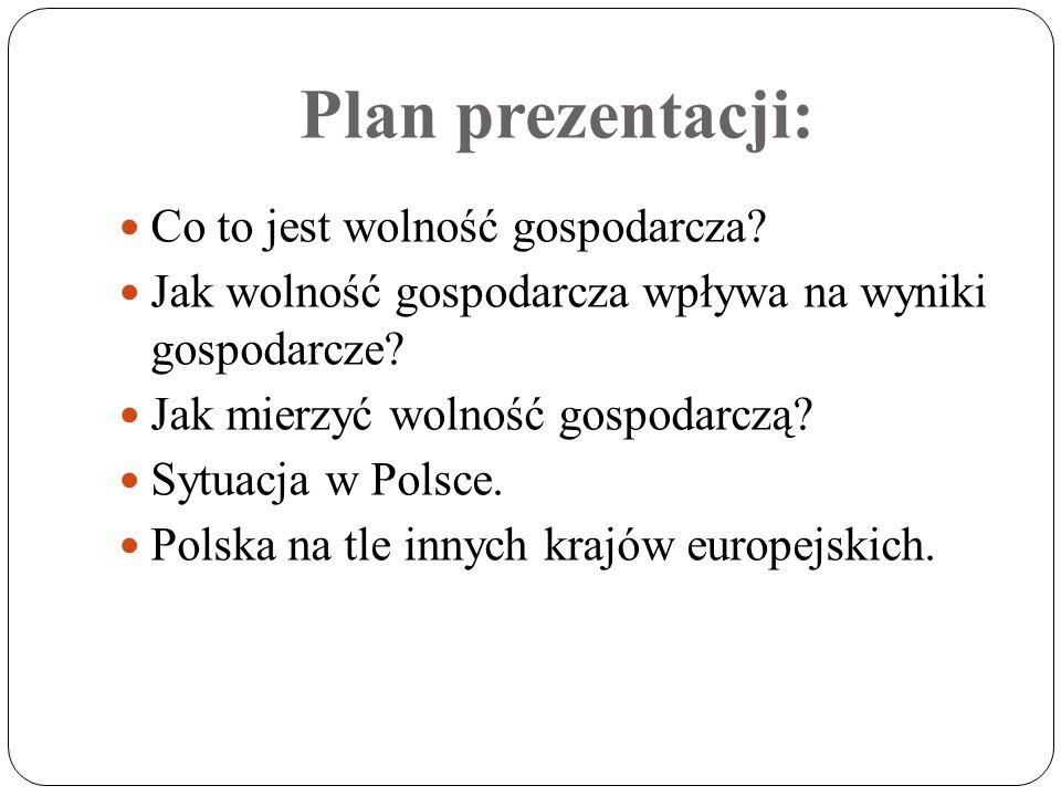 Plan prezentacji: Co to jest wolność gospodarcza.