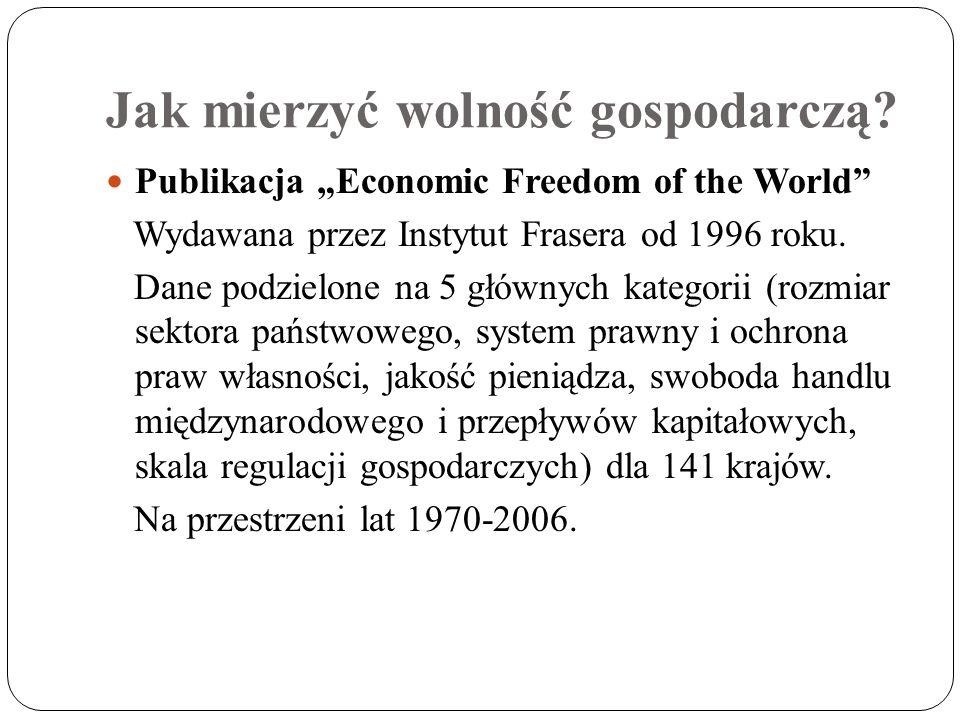 Jak mierzyć wolność gospodarczą? Publikacja Economic Freedom of the World Wydawana przez Instytut Frasera od 1996 roku. Dane podzielone na 5 głównych