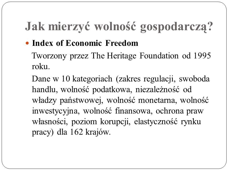 Jak mierzyć wolność gospodarczą? Index of Economic Freedom Tworzony przez The Heritage Foundation od 1995 roku. Dane w 10 kategoriach (zakres regulacj
