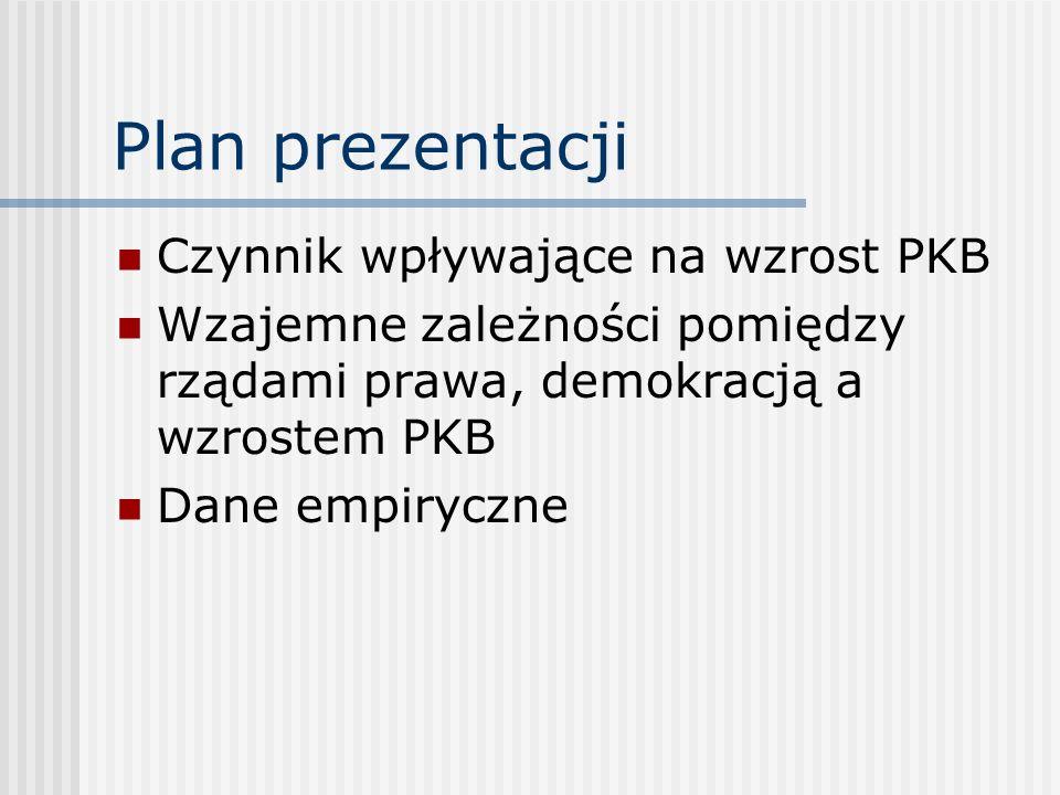 Plan prezentacji Czynnik wpływające na wzrost PKB Wzajemne zależności pomiędzy rządami prawa, demokracją a wzrostem PKB Dane empiryczne