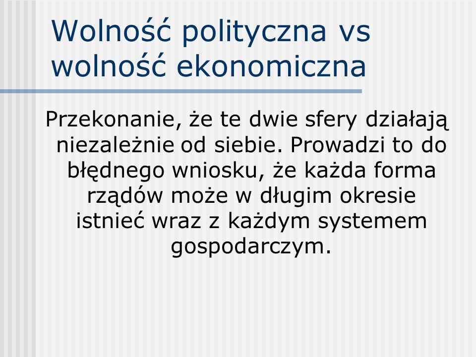 Wolność polityczna vs wolność ekonomiczna Przekonanie, że te dwie sfery działają niezależnie od siebie. Prowadzi to do błędnego wniosku, że każda form