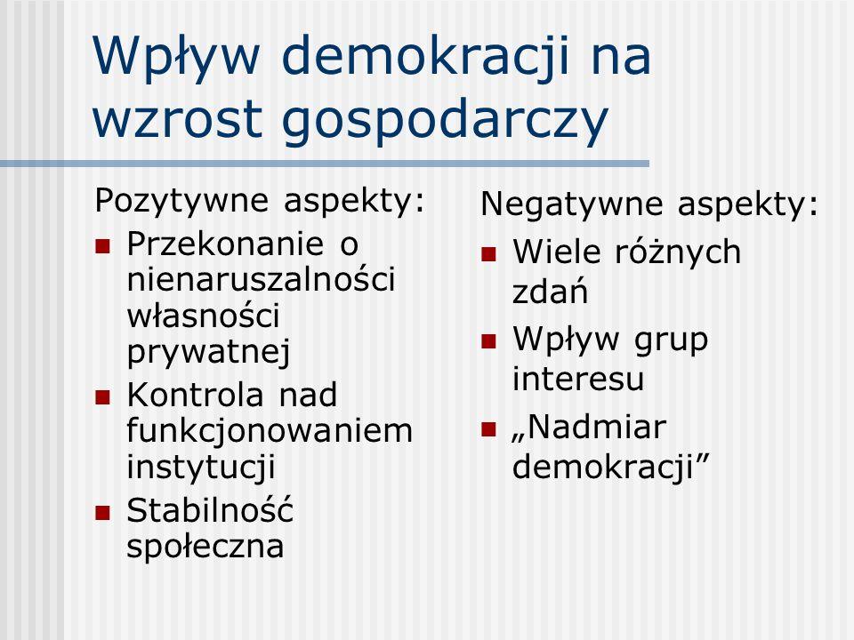 Wpływ demokracji na wzrost gospodarczy Pozytywne aspekty: Przekonanie o nienaruszalności własności prywatnej Kontrola nad funkcjonowaniem instytucji S