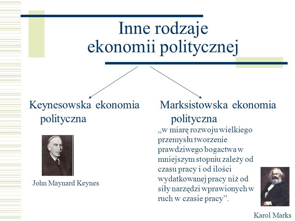 Inne rodzaje ekonomii politycznej Keynesowska ekonomia polityczna Marksistowska ekonomia polityczna Karol Marks John Maynard Keynes w miarę rozwoju wi