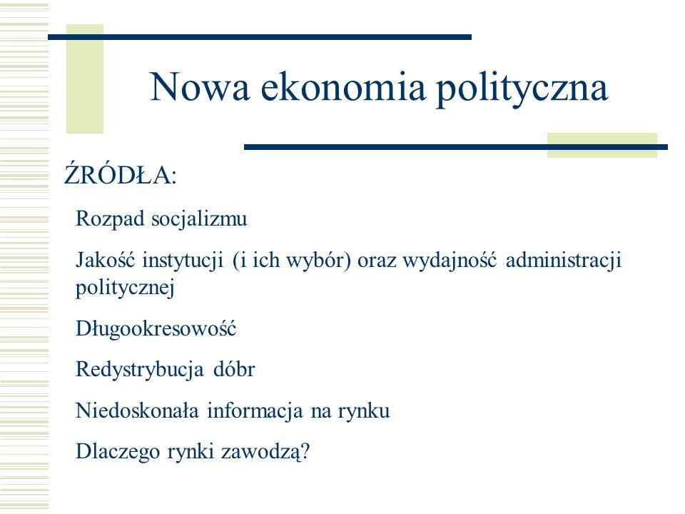 Nowa ekonomia polityczna ŹRÓDŁA: Rozpad socjalizmu Jakość instytucji (i ich wybór) oraz wydajność administracji politycznej Długookresowość Redystrybu