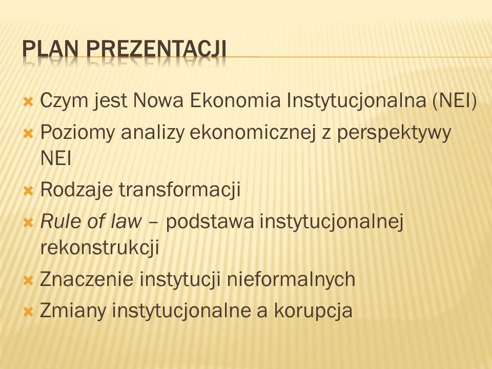 Czym jest Nowa Ekonomia Instytucjonalna (NEI) Poziomy analizy ekonomicznej z perspektywy NEI Rodzaje transformacji Rule of law – podstawa instytucjona