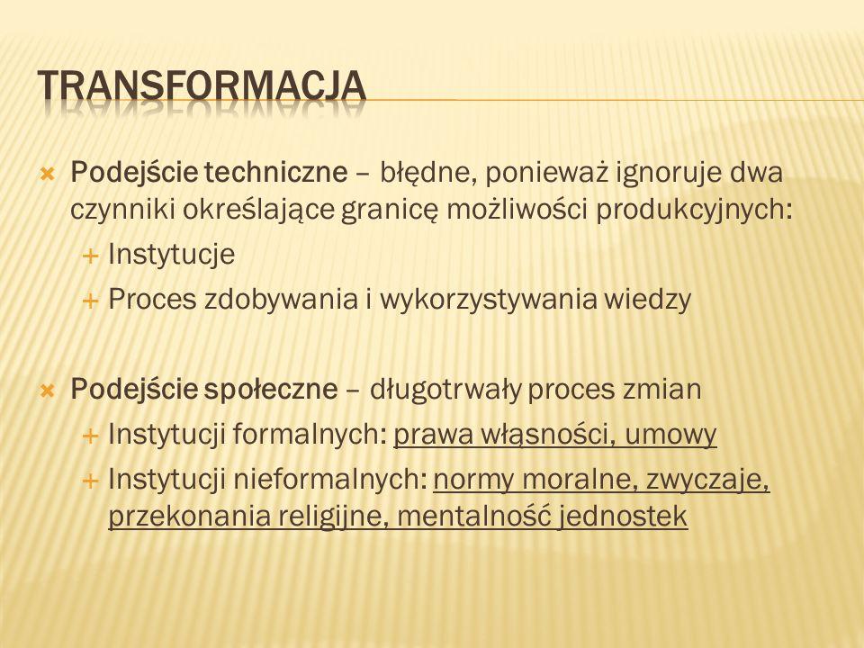 Podejście techniczne – błędne, ponieważ ignoruje dwa czynniki określające granicę możliwości produkcyjnych: Instytucje Proces zdobywania i wykorzystyw