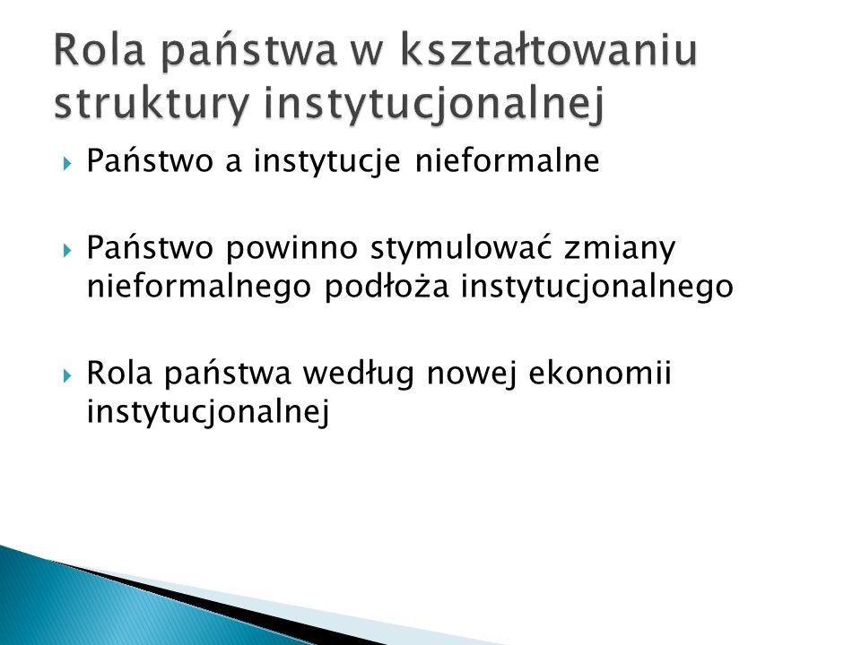 Państwo a instytucje nieformalne Państwo powinno stymulować zmiany nieformalnego podłoża instytucjonalnego Rola państwa według nowej ekonomii instytuc