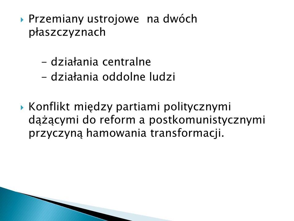 Przemiany ustrojowe na dwóch płaszczyznach - działania centralne - działania oddolne ludzi Konflikt między partiami politycznymi dążącymi do reform a postkomunistycznymi przyczyną hamowania transformacji.