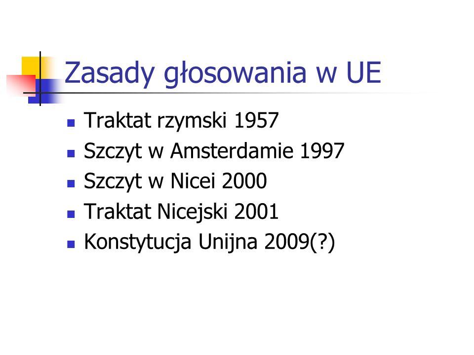 Zasady głosowania w UE Traktat rzymski 1957 Szczyt w Amsterdamie 1997 Szczyt w Nicei 2000 Traktat Nicejski 2001 Konstytucja Unijna 2009( )