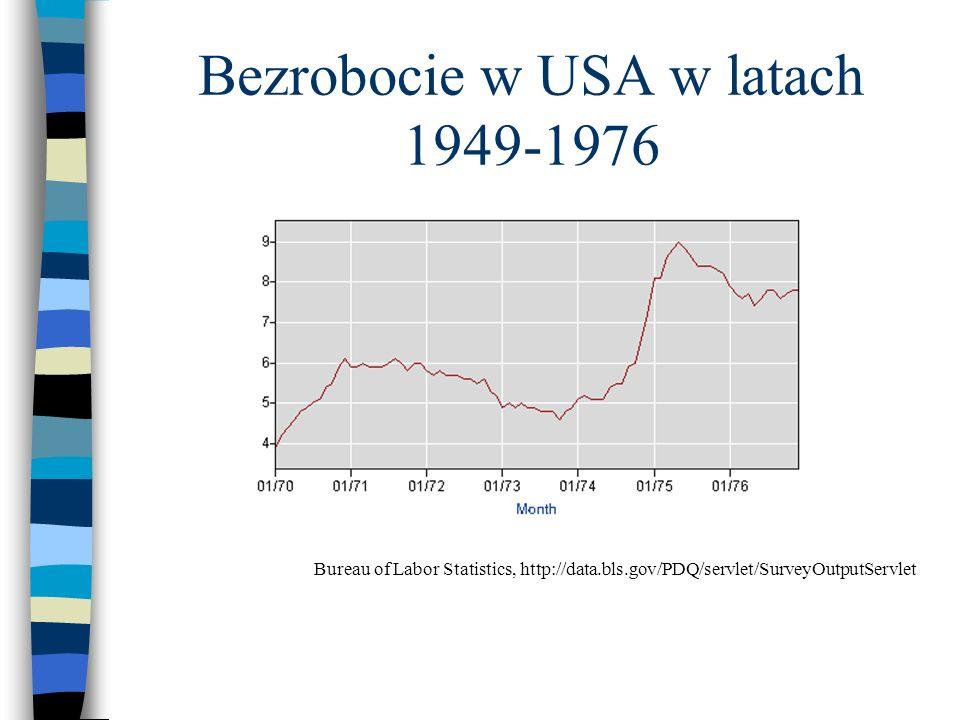 Bezrobocie w USA w latach 1949-1976 Bureau of Labor Statistics, http://data.bls.gov/PDQ/servlet/SurveyOutputServlet