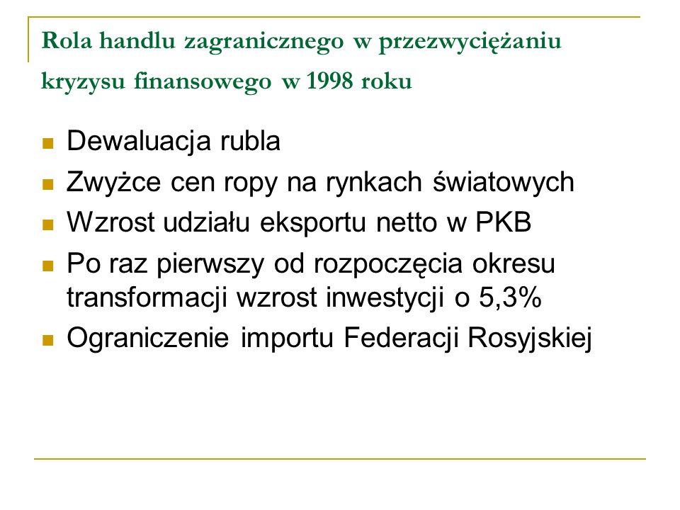 Rola handlu zagranicznego w przezwyciężaniu kryzysu finansowego w 1998 roku Dewaluacja rubla Zwyżce cen ropy na rynkach światowych Wzrost udziału eksp