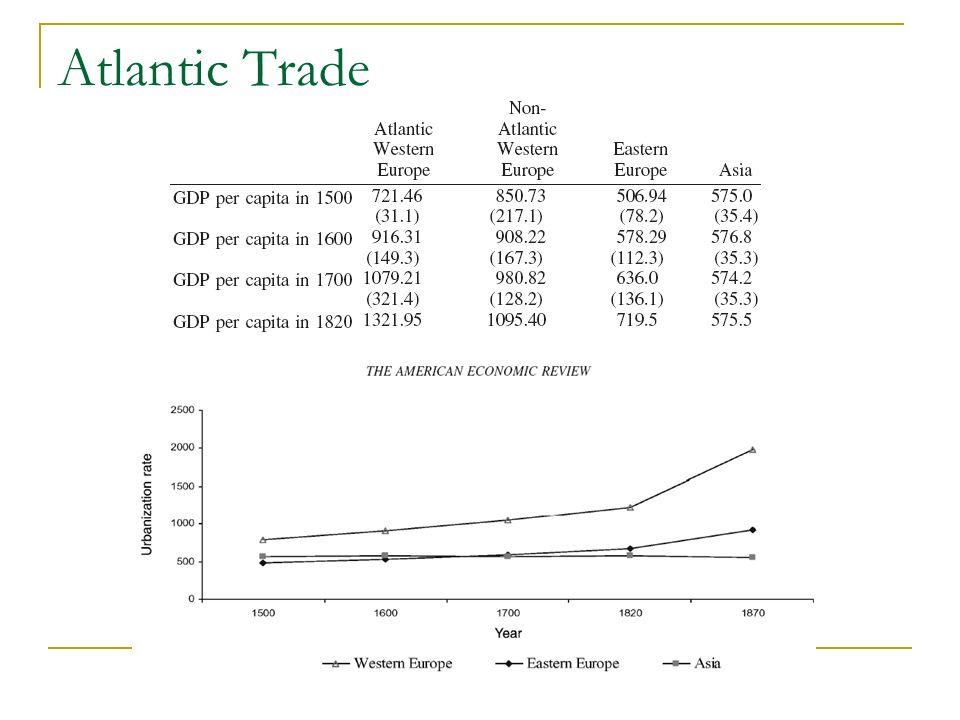 WPŁYW HANDLU ZAGRANICZNEGO NA WZROST GOSPODARCZY FEDERACJI ROSYJSKIEJ Handel zagraniczny w okresie transformacji gospodarczej Przyczyny załamania w latach 1992-1997