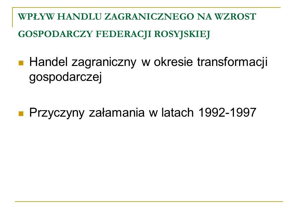 Handel zagraniczny w okresie transformacji gospodarczej Źródło: Opracowanie własne na podstawie EBRD Transition Report 2007 oraz Onisz-czuk W.: Czynniki zewnętrzne transformacji gospodarki Rosji.