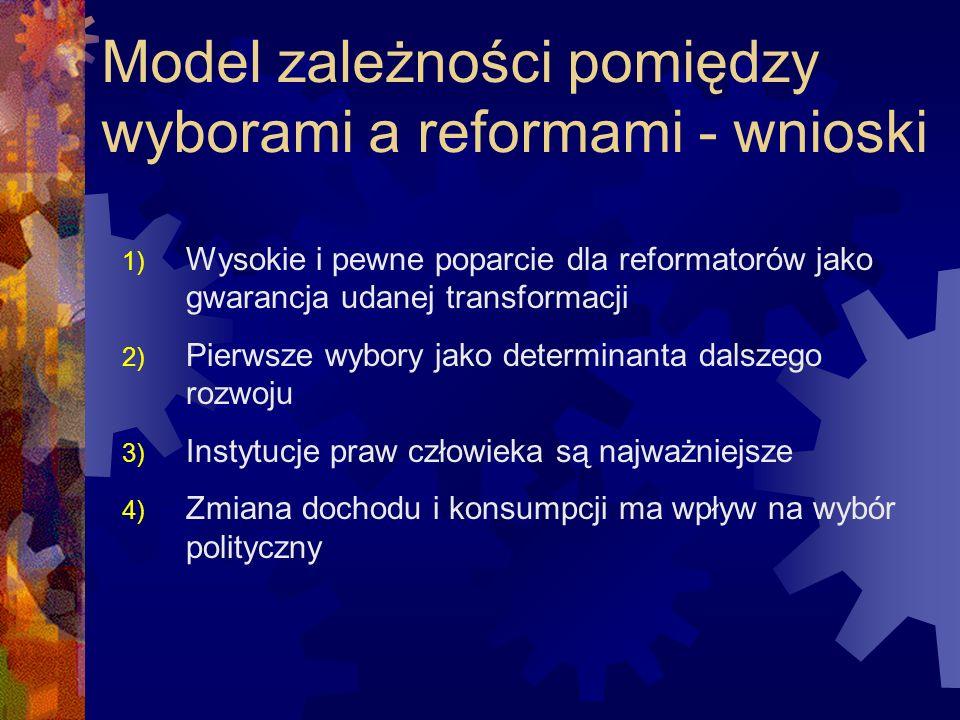 Model zależności pomiędzy wyborami a reformami - wnioski 1) Wysokie i pewne poparcie dla reformatorów jako gwarancja udanej transformacji 2) Pierwsze
